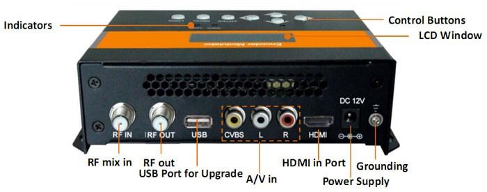 ISDB-T Encoder Modulator VCAN1474 2 -
